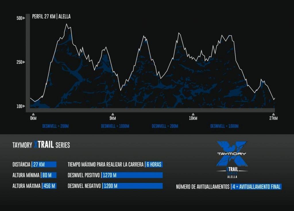 Perfil_Alella_Xtrem16-1024x735